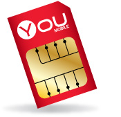 SIm YOUMOBILE Spain