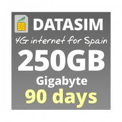 Super Fast 4G INTERNET 250GB FOR 3 MONTHS, prepaid sim-cards