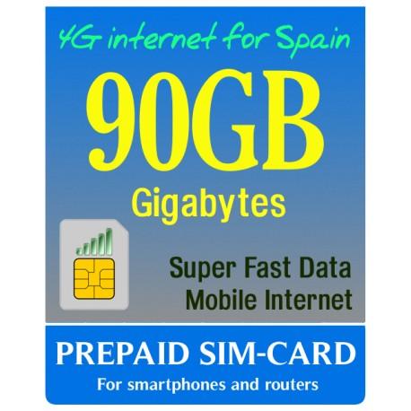 Super Fast 4G INTERNET 90GB, prepaid sim-cards
