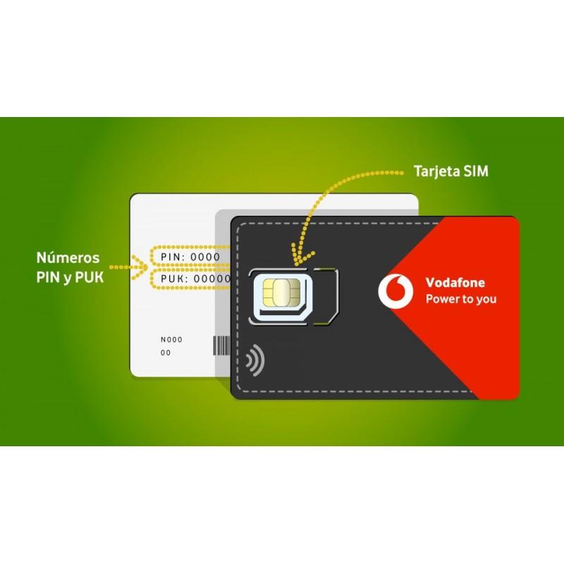 VODAFONE Mi Pais - SPANISH PREPAID SIM CARD International calls + Data