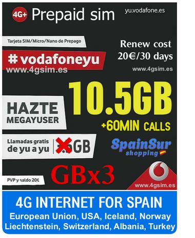 Vodafone MegaYuser