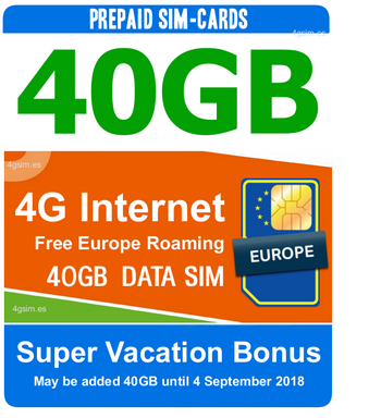 40GB DATA SIM